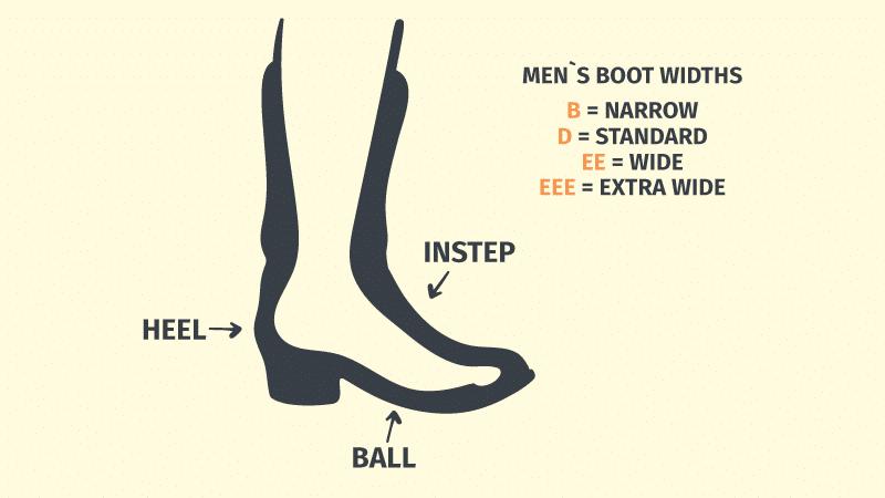 How Should Cowboy Boots Fit Diagram